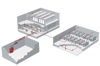 Multi Room Design